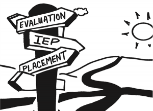 Sign saying EVALUATION IEP and PLACEMENT